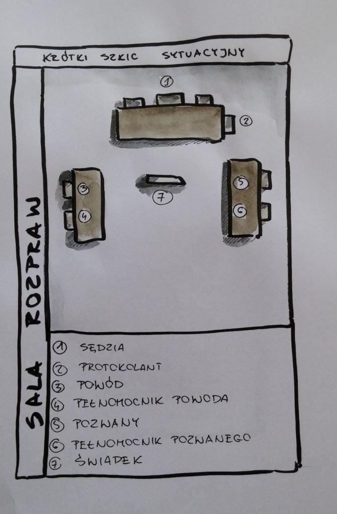 Plan sali rozpraw (rys.Arkadiusz Krupa)